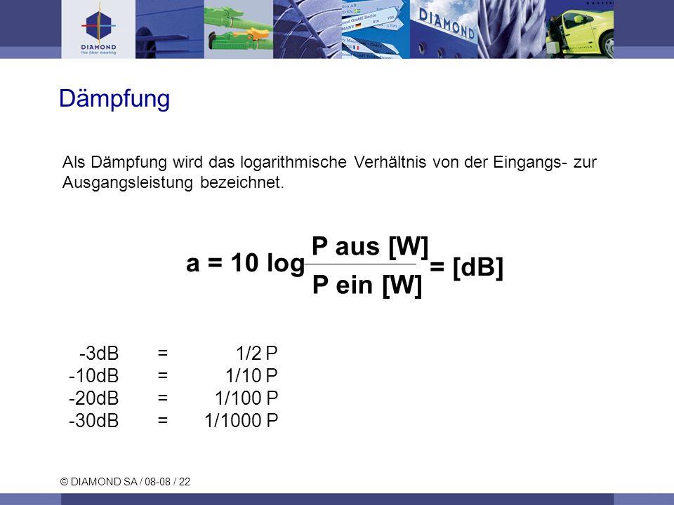 P aus [W] a = 10 log = [dB] P ein [W] Dämpfung -3dB = 1/2 P